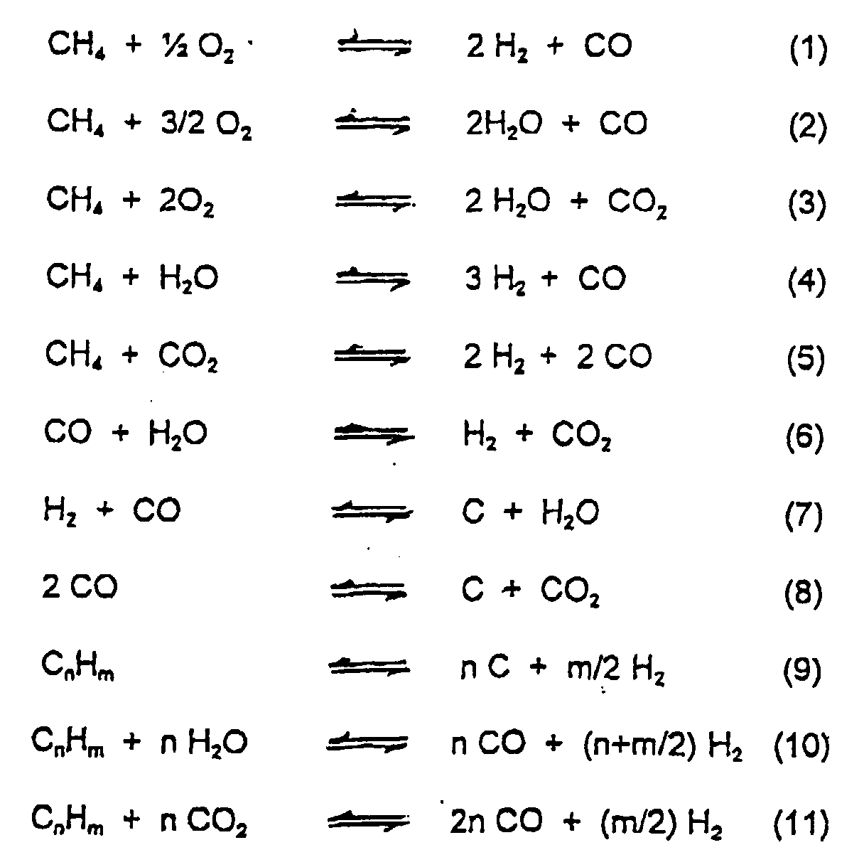 Methane Combustion Equation