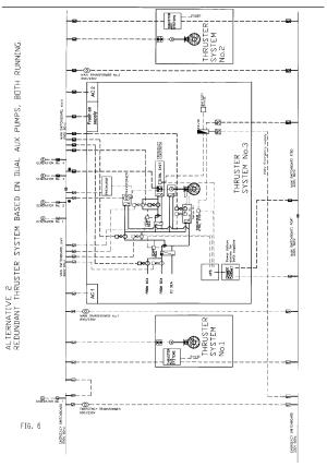 Patent EP2243700A2  Redundant thruster system  Google