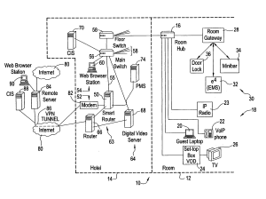 Patent US20040083128  Smart router for a guest room