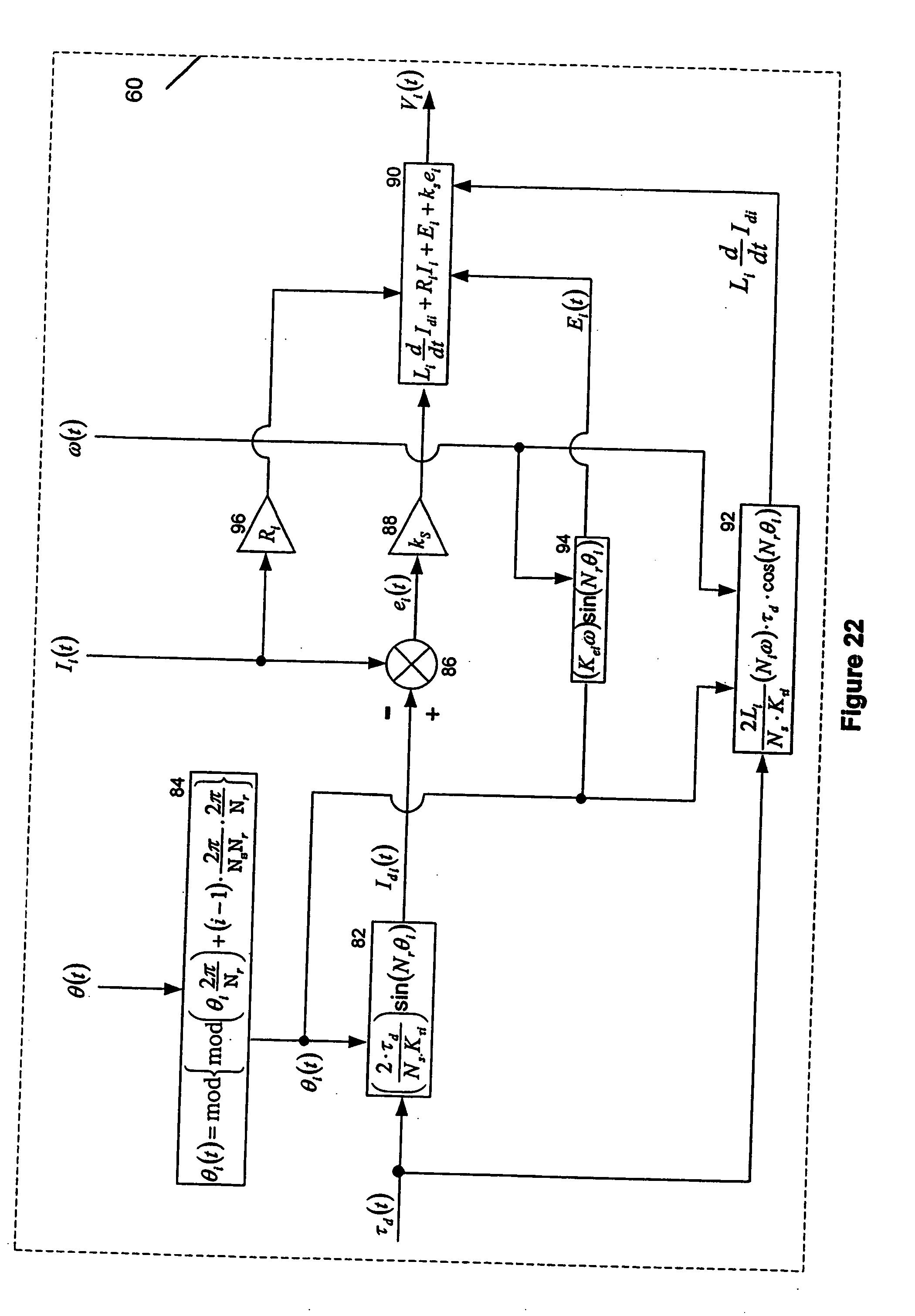3 Phase Generator Stator Wiring Diagram | Wiring Liry on
