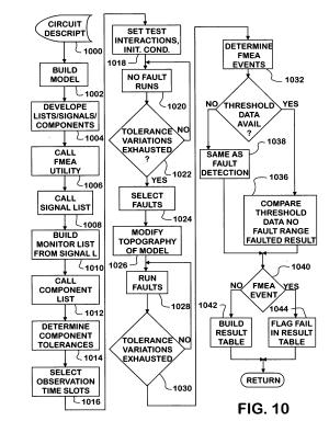 444e Diagram | Wiring Diagram Database