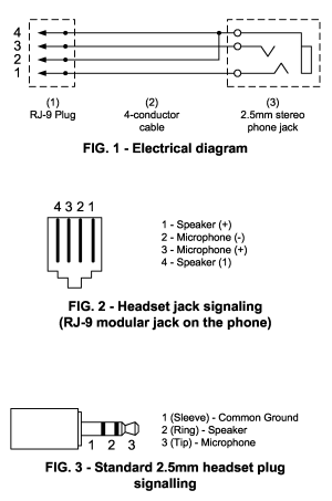Patent US20060234771  Headset adapter for IP or digital