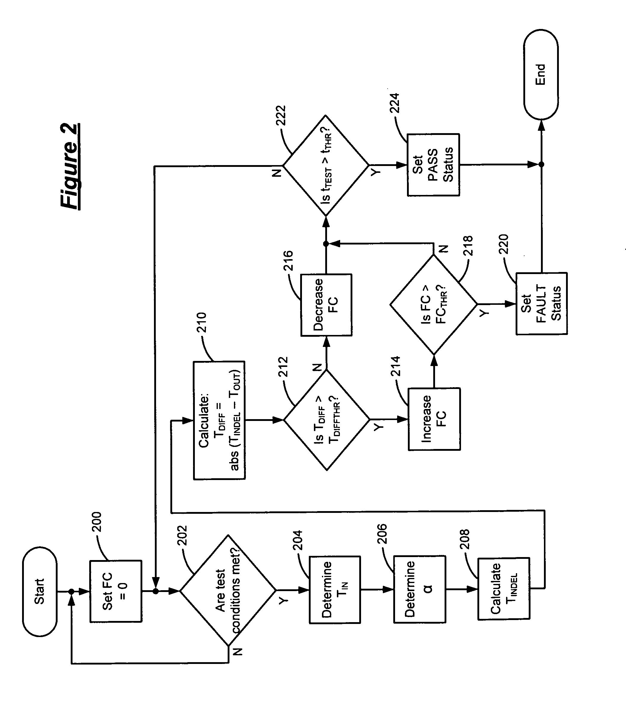 Cummins Isx Exhaust Temperature Sensor | Wiring Diagram Database