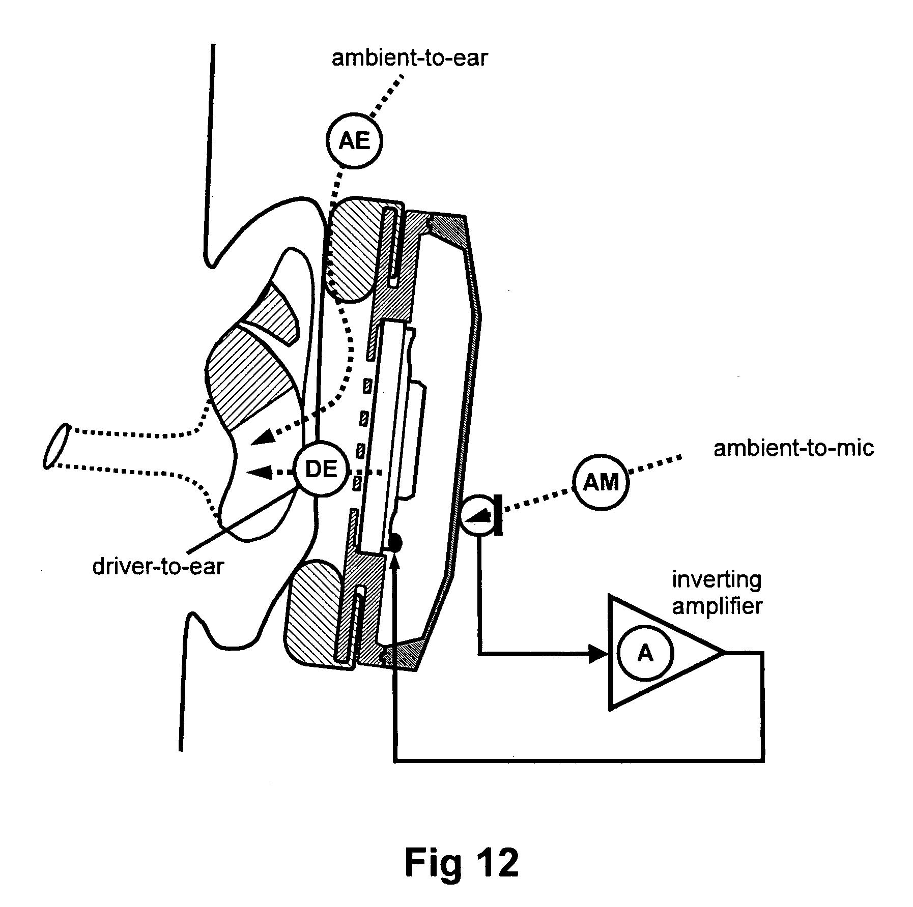 Ear Plug Diagram