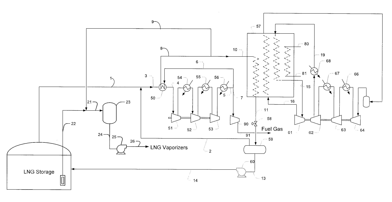 Proces Flow Diagram Lng