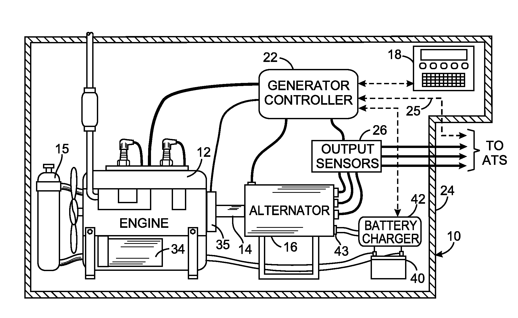 Generator Transfer Wiring Diagram