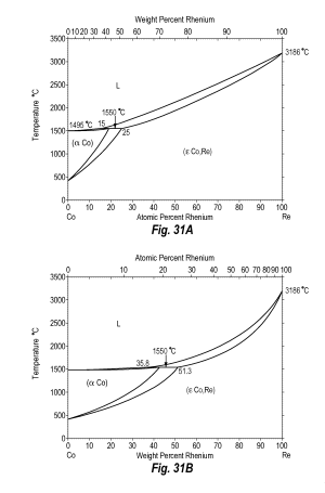 Patent US20120123525  Radiopaque intraluminal stents prising cobaltbased alloys containing