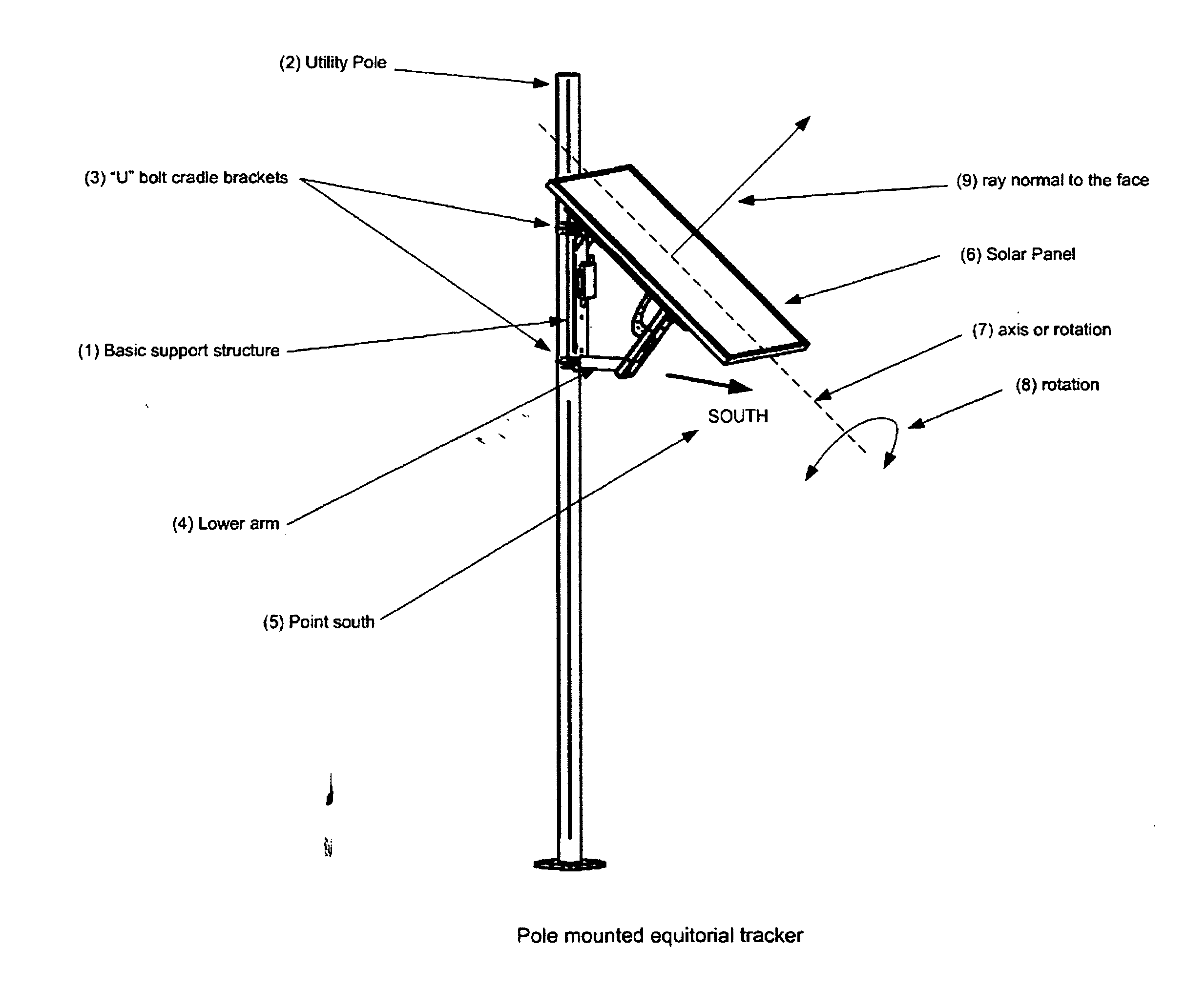 Small Solar Panel Diagram