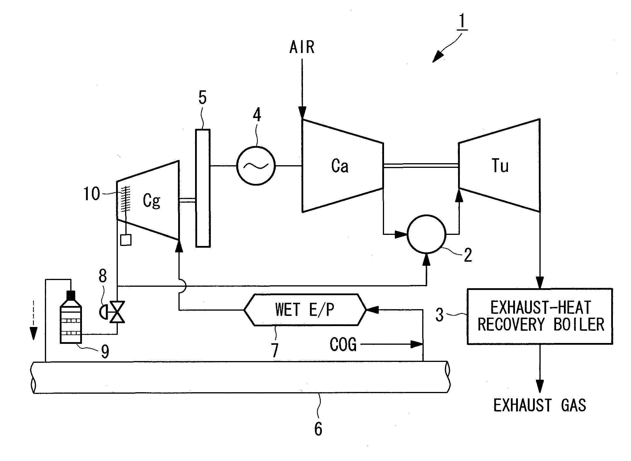 Gas Compressor Gas Compressor Symbol