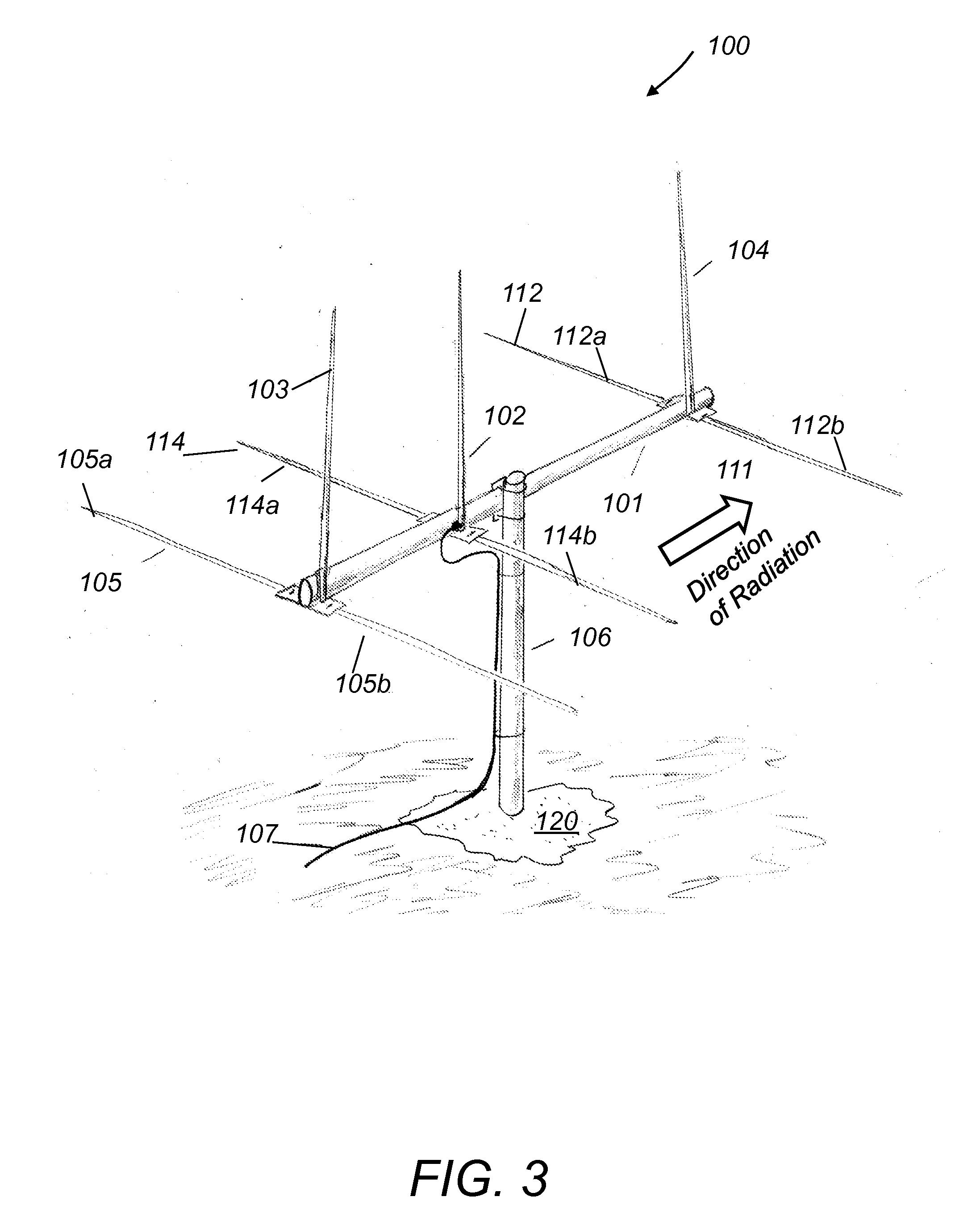 Hf Vertical Dipole Antenna | Wiring Diagram Database