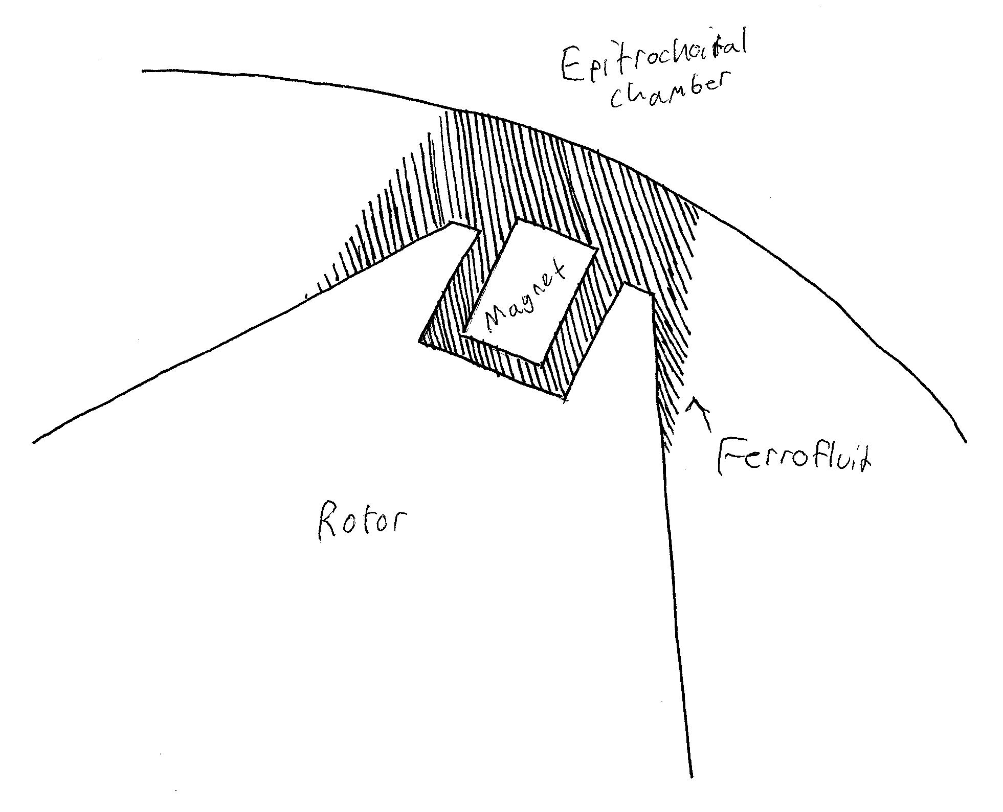 Vwvortex