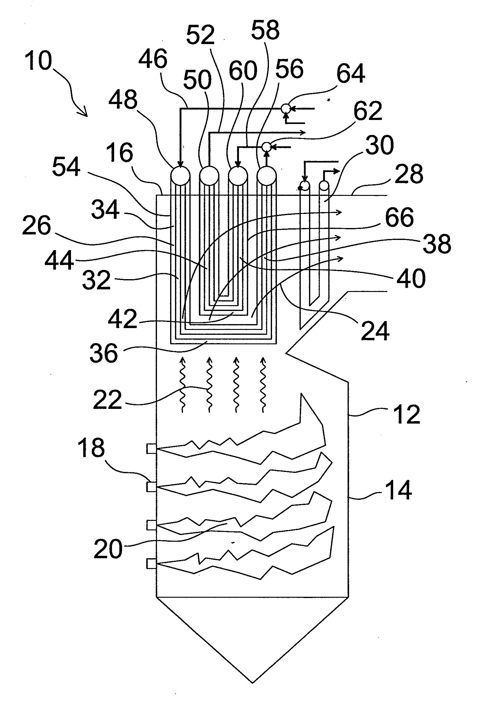Types Of Superheater Boiler