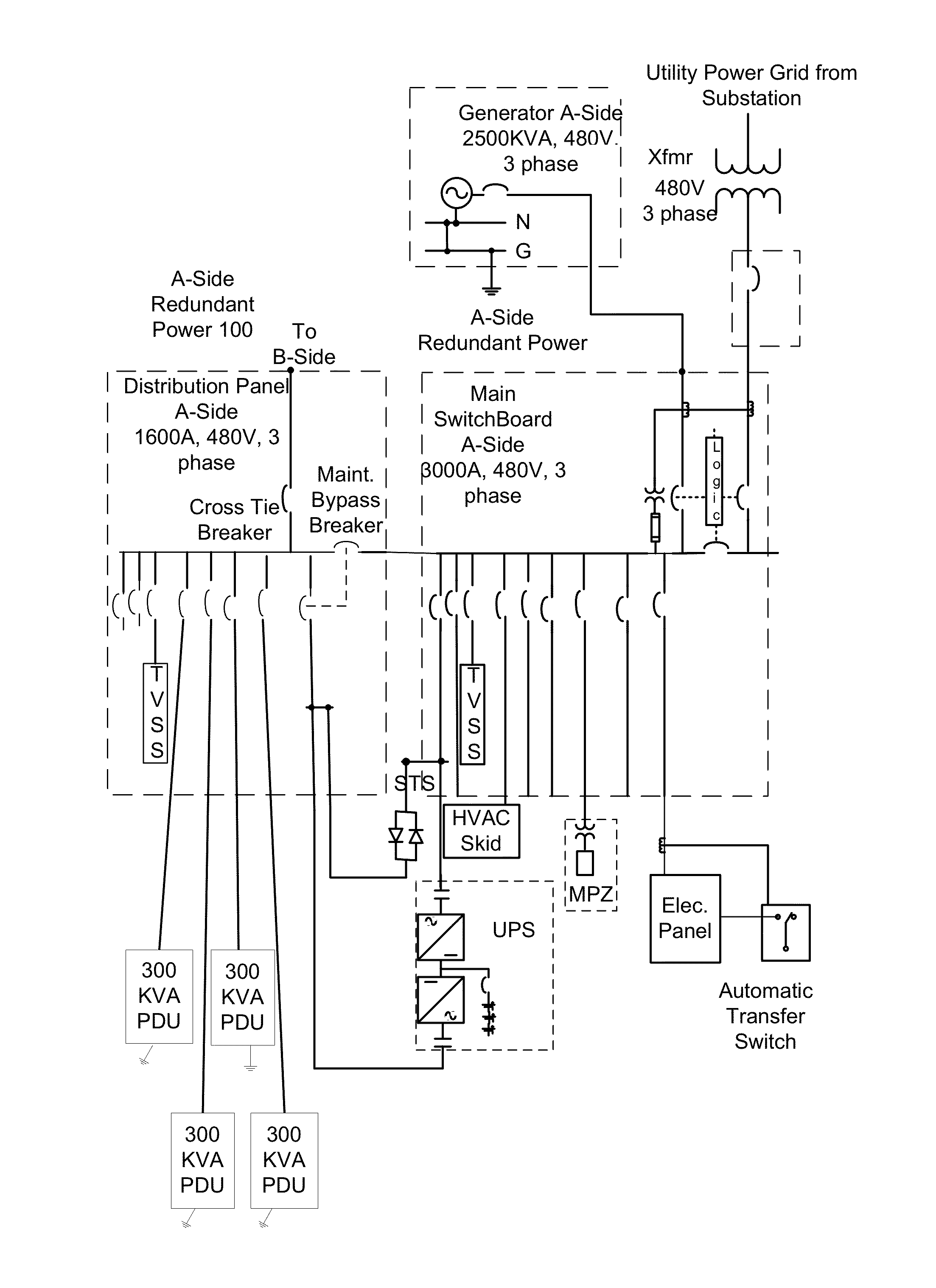 Ups Bypass Switch Wiring Diagram Uninterruptible Power