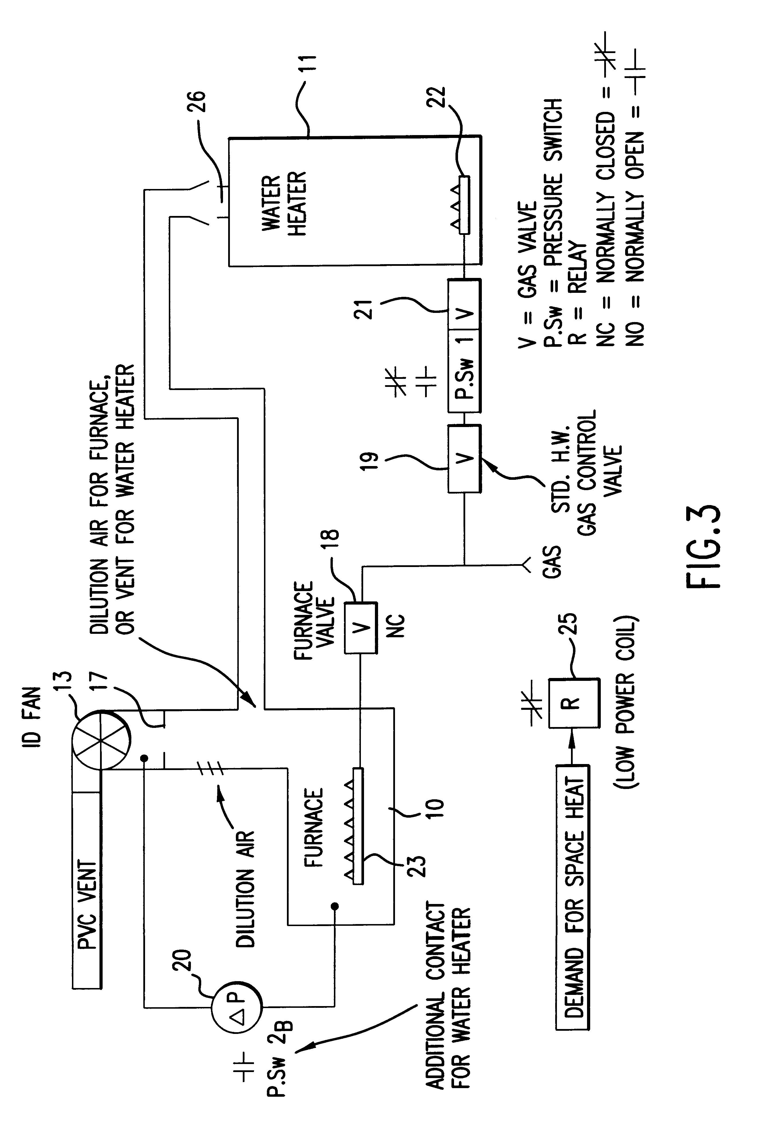 Hot Water Heater Schematics