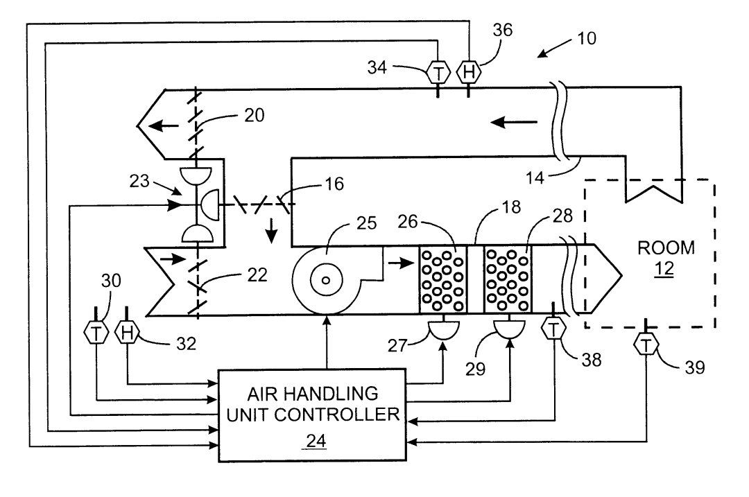 Image result for Air handling unit controls drawing