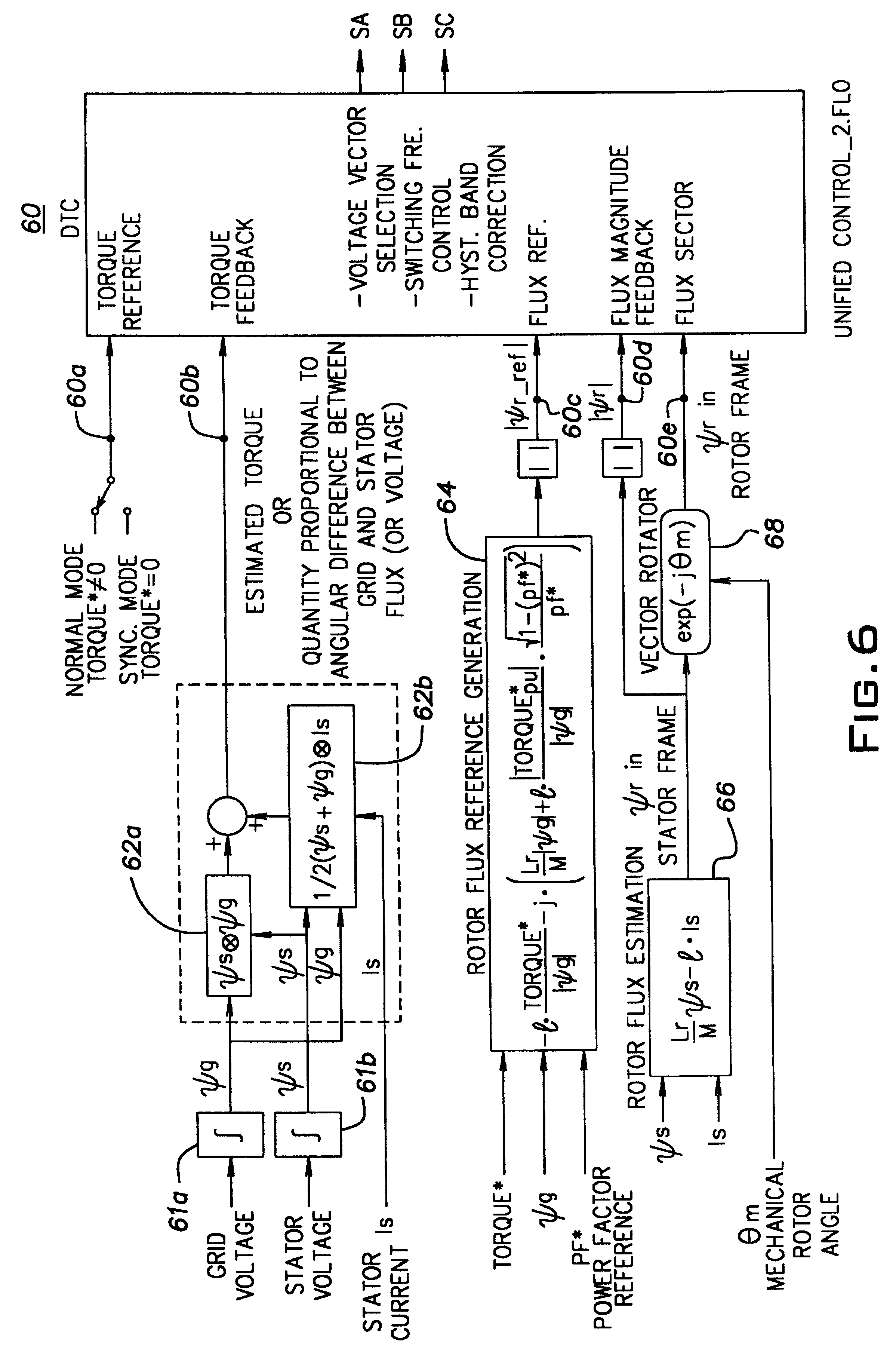 Rotor Resistance Calculation For Slip Ring Motor