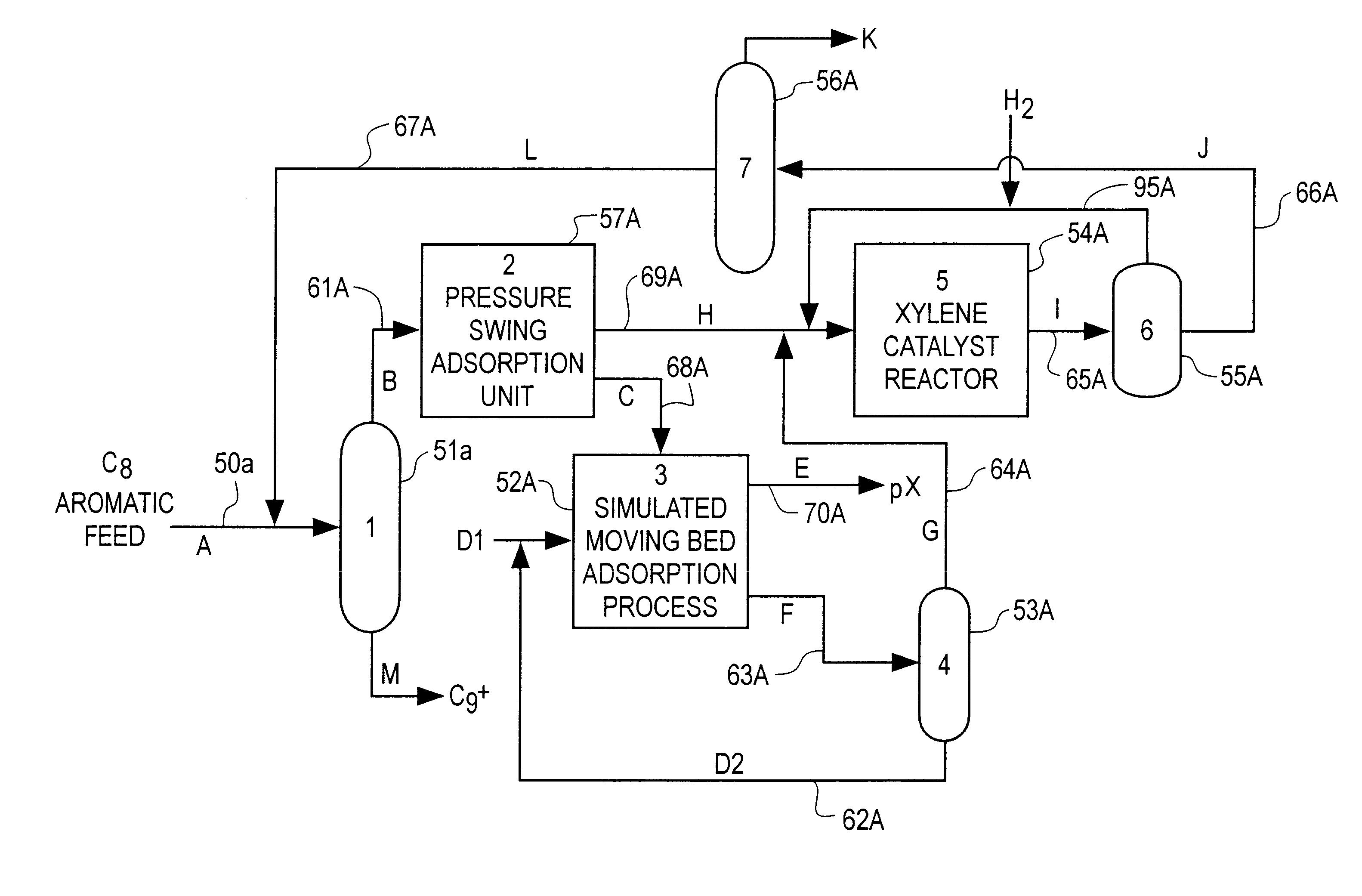 Wrg Process Flow Diagram Of Xylene