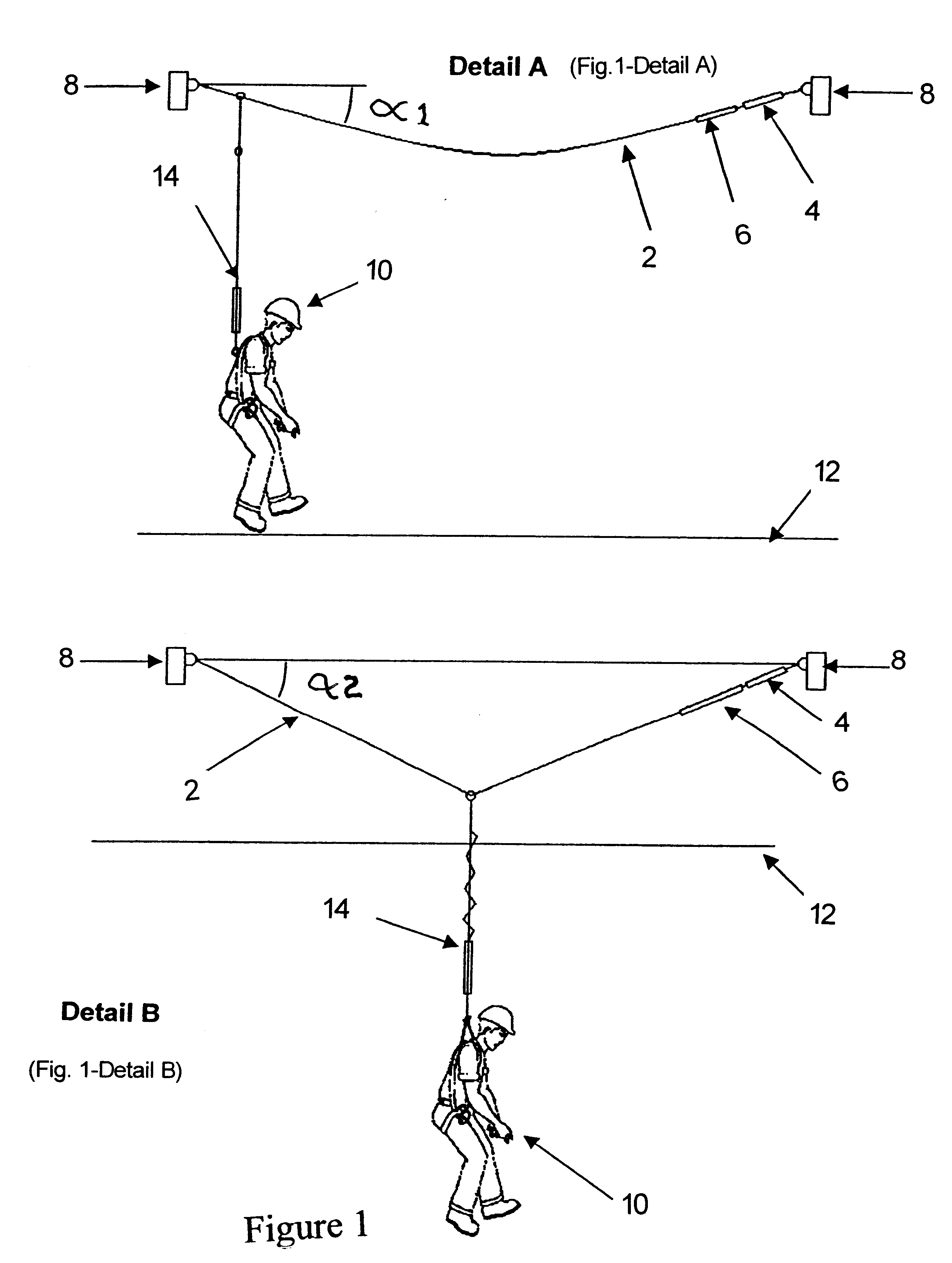 Fall Arrest Harness Distance