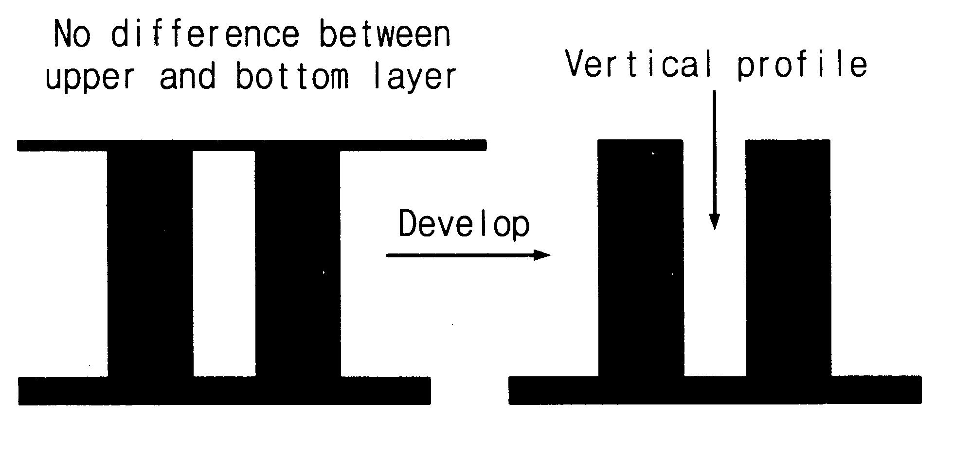 Image At Bottom Of Profile Generator