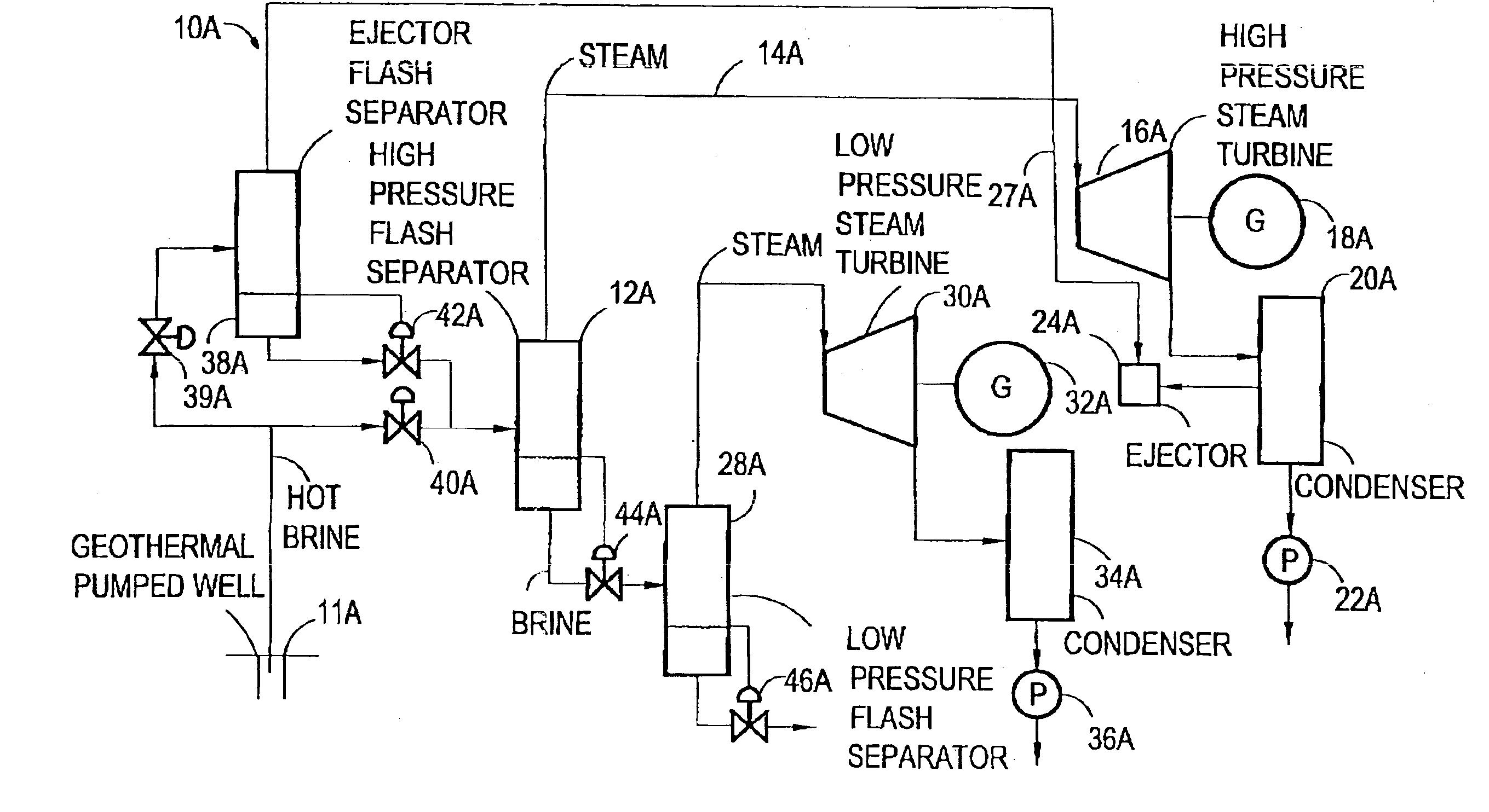Geothermal Power Plant Flow Diagram
