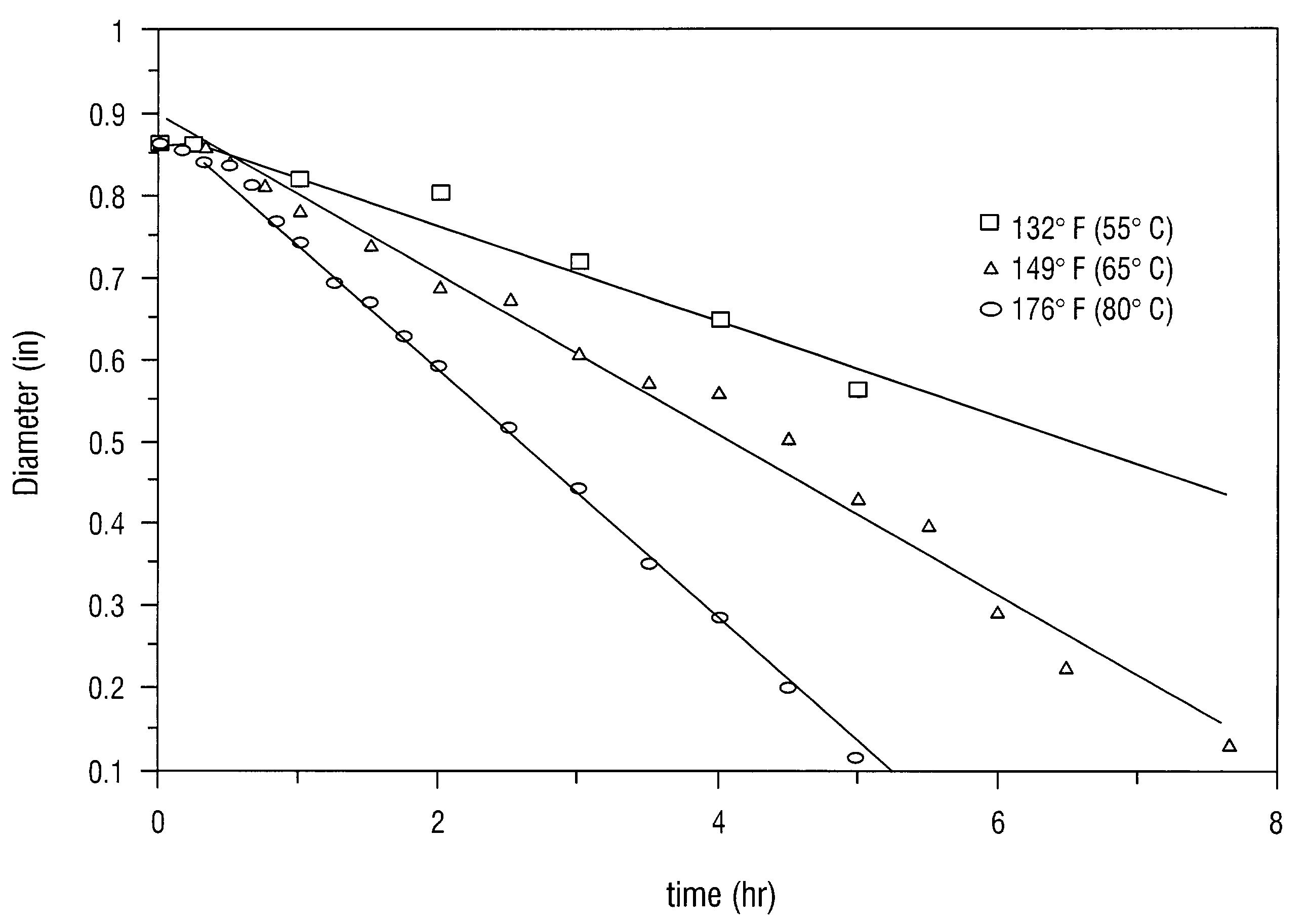 Bulk Paraffin Wax | Wiring Diagram Database