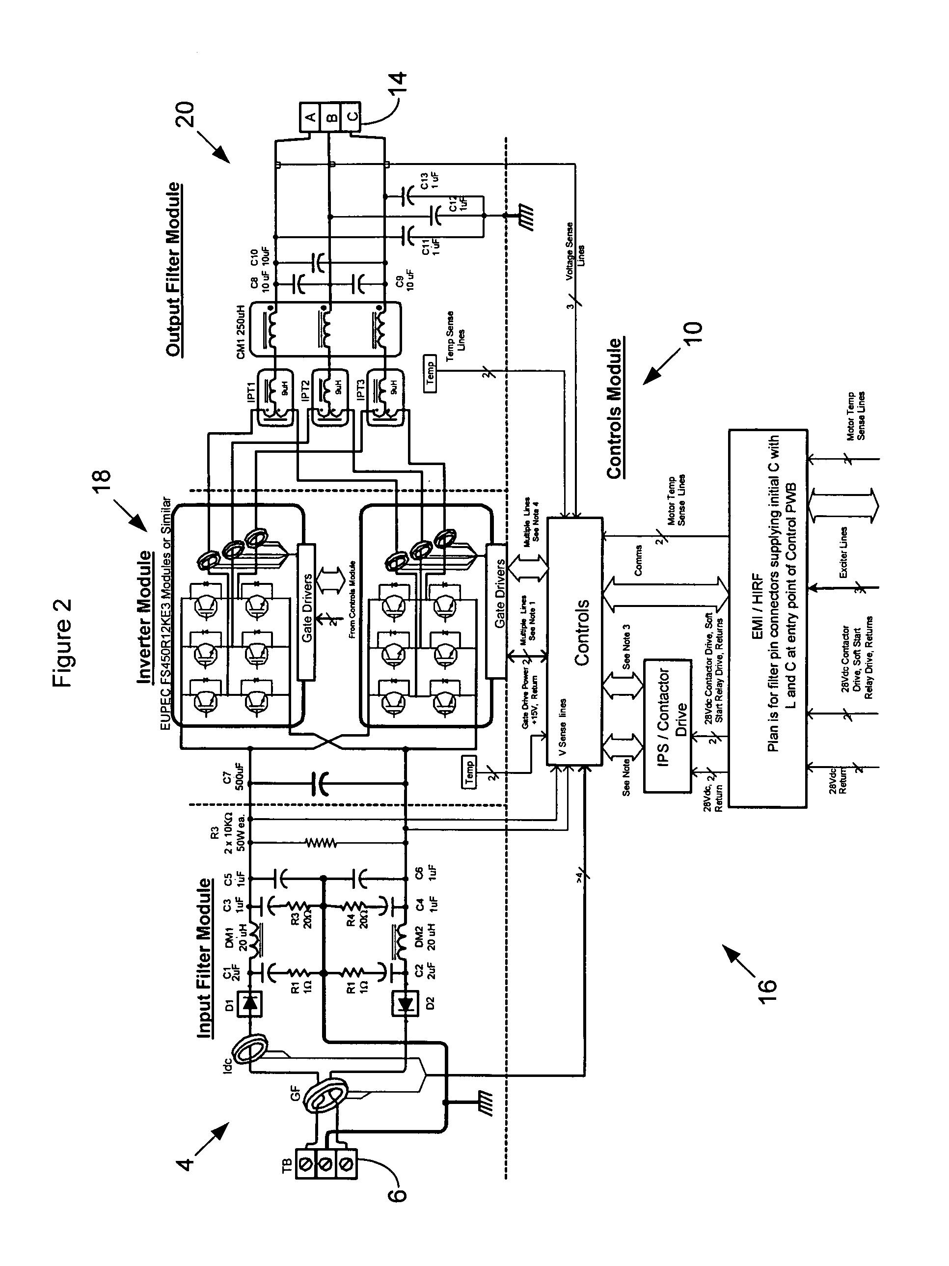 Honda Ridgeline Manual Transmission