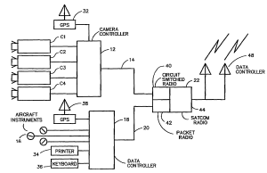 Patent US7131136  Comprehensive multimedia surveillance and response system for aircraft