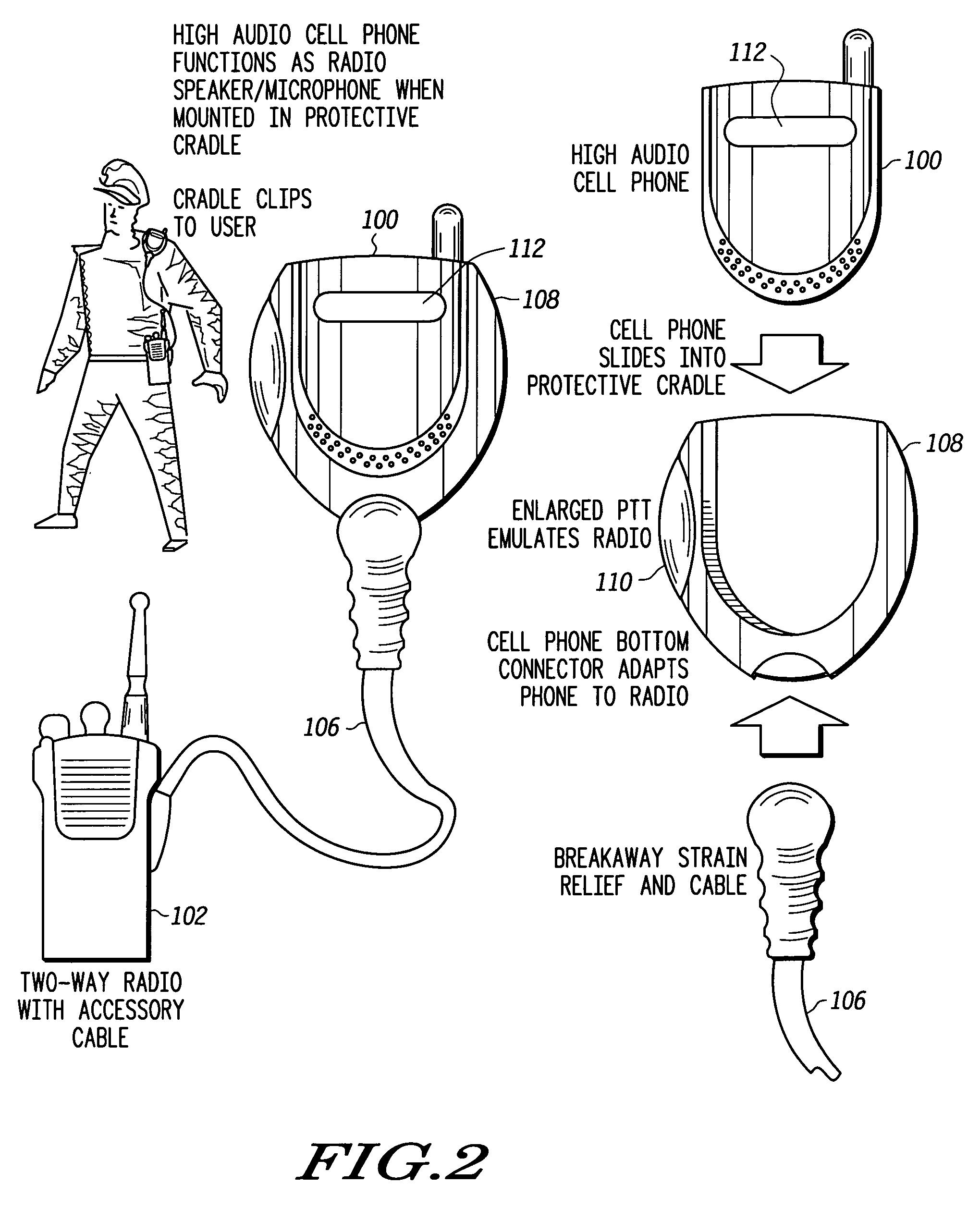 2 Way Radio Connectors