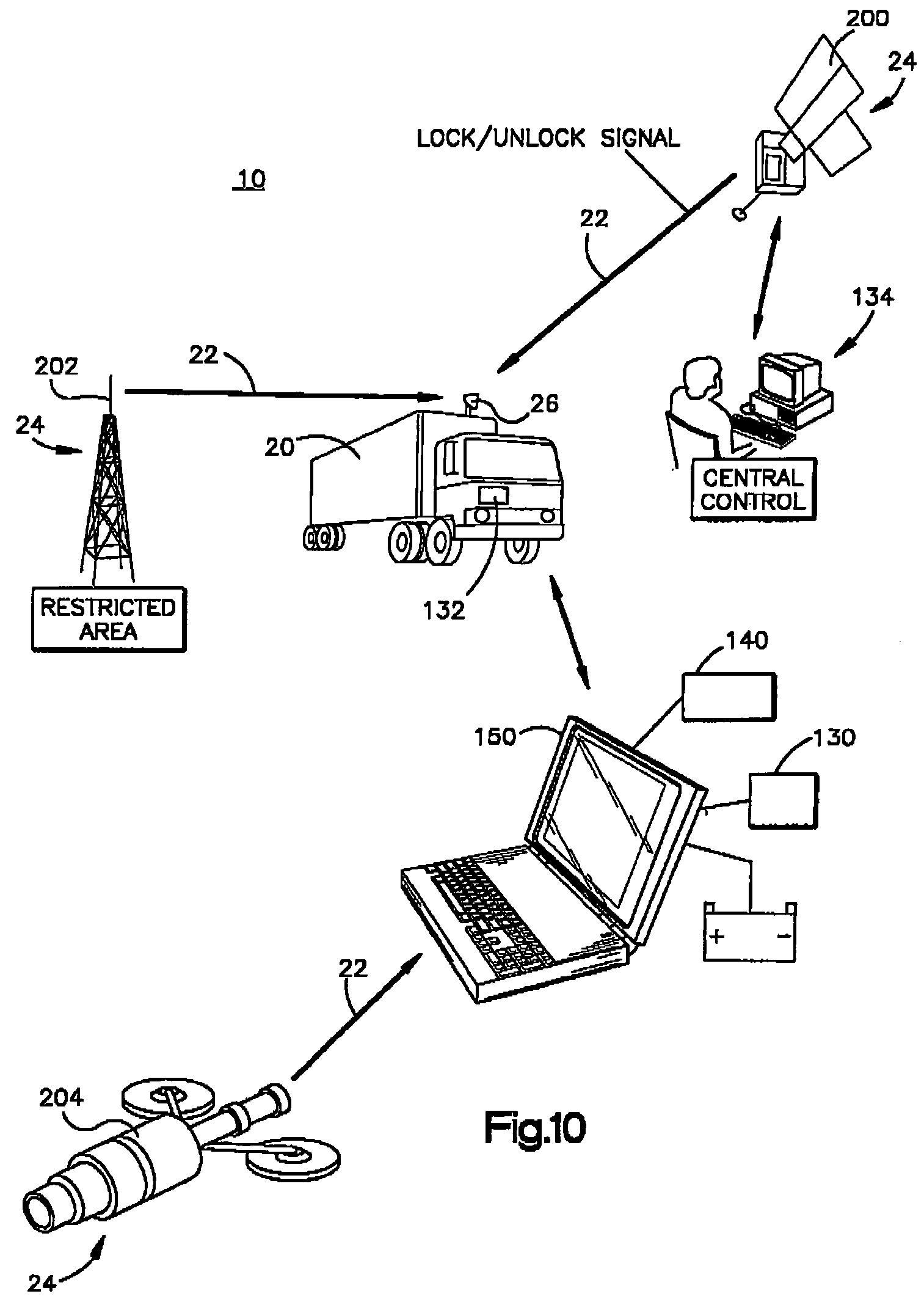 Remote Control Camo Truck | Wiring Diagram Database