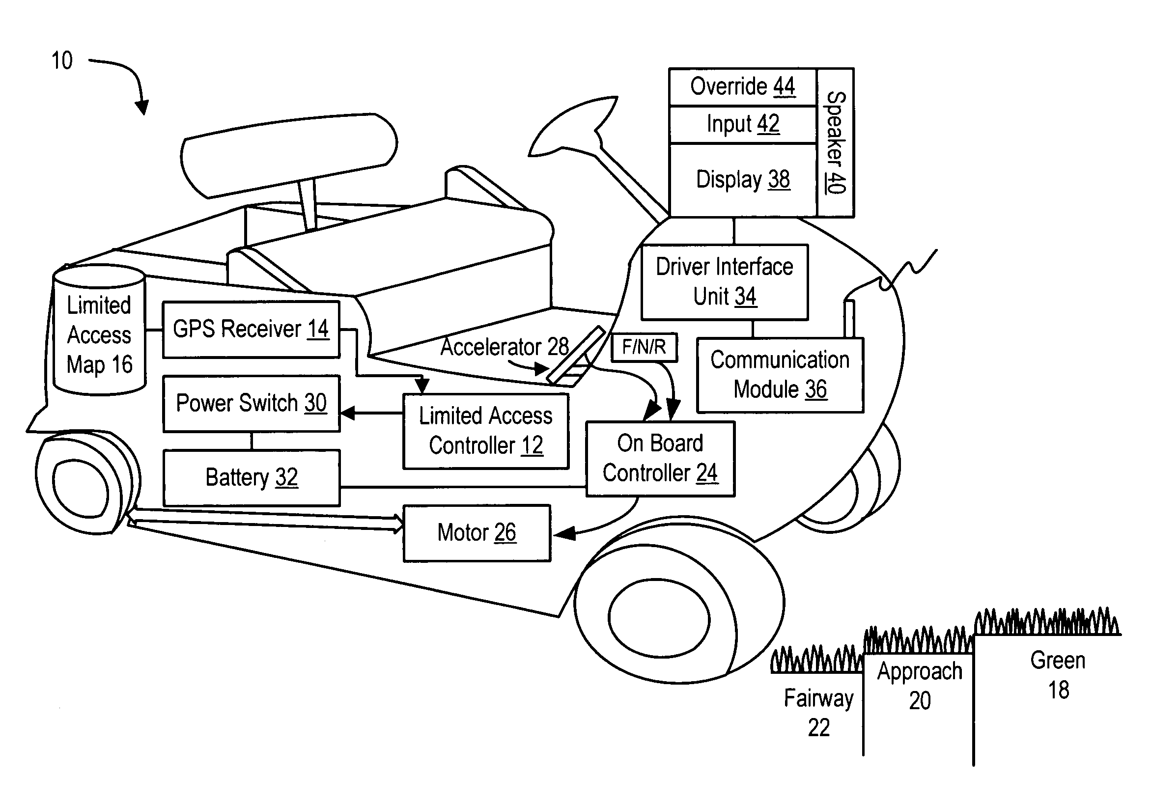 US07239965 20070703 D00000?resize\\\\\\\=665%2C463 36v ezgo textron wiring diagram ez golf cart wiring diagram, ezgo ezgo battery installation diagram at alyssarenee.co