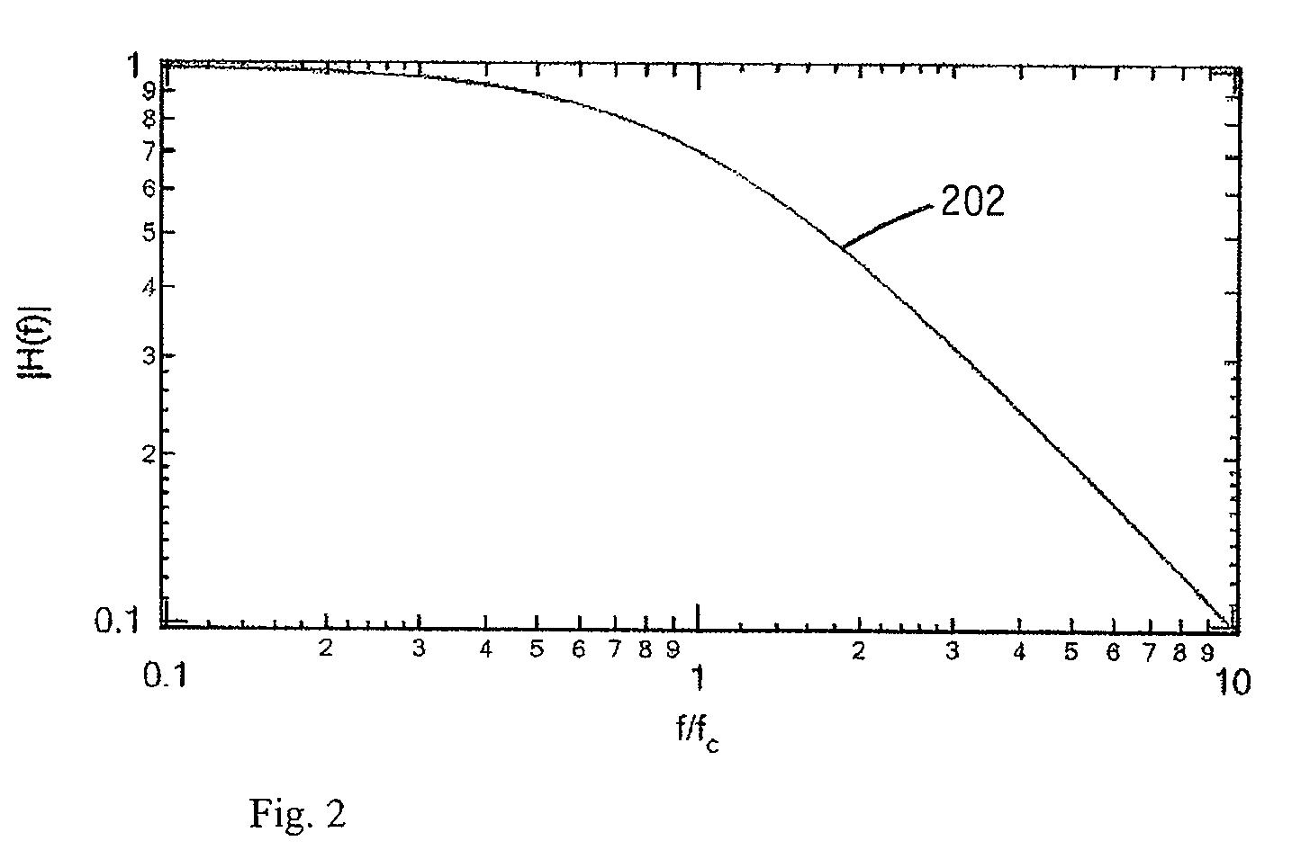 300zx Reverse Light Wire Diagram