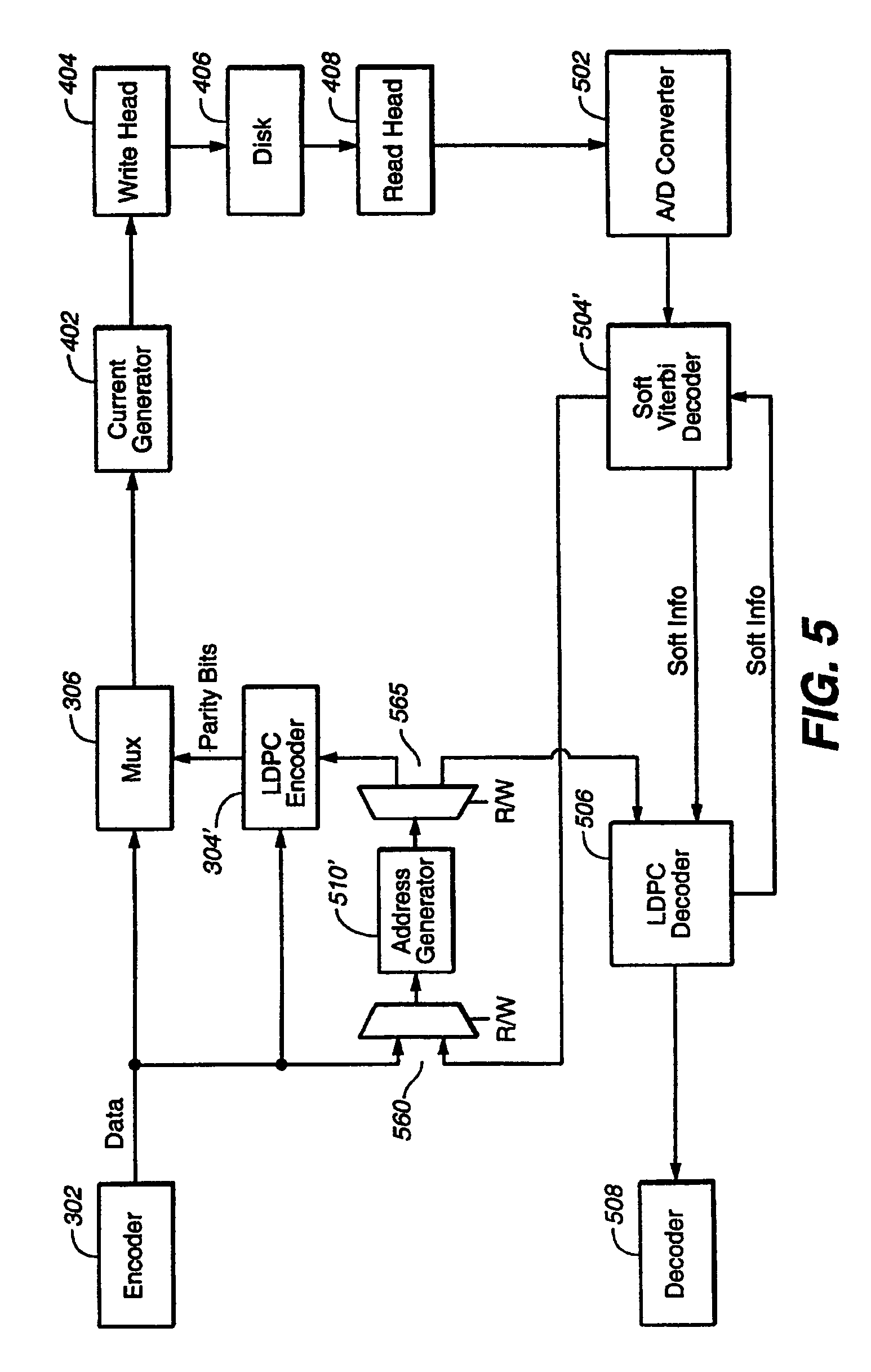 Address Generator