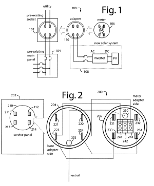 Patent US7648389  Supply side backfeed meter socket