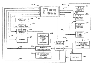 Patent US7692409  Generator controller  Google Patents