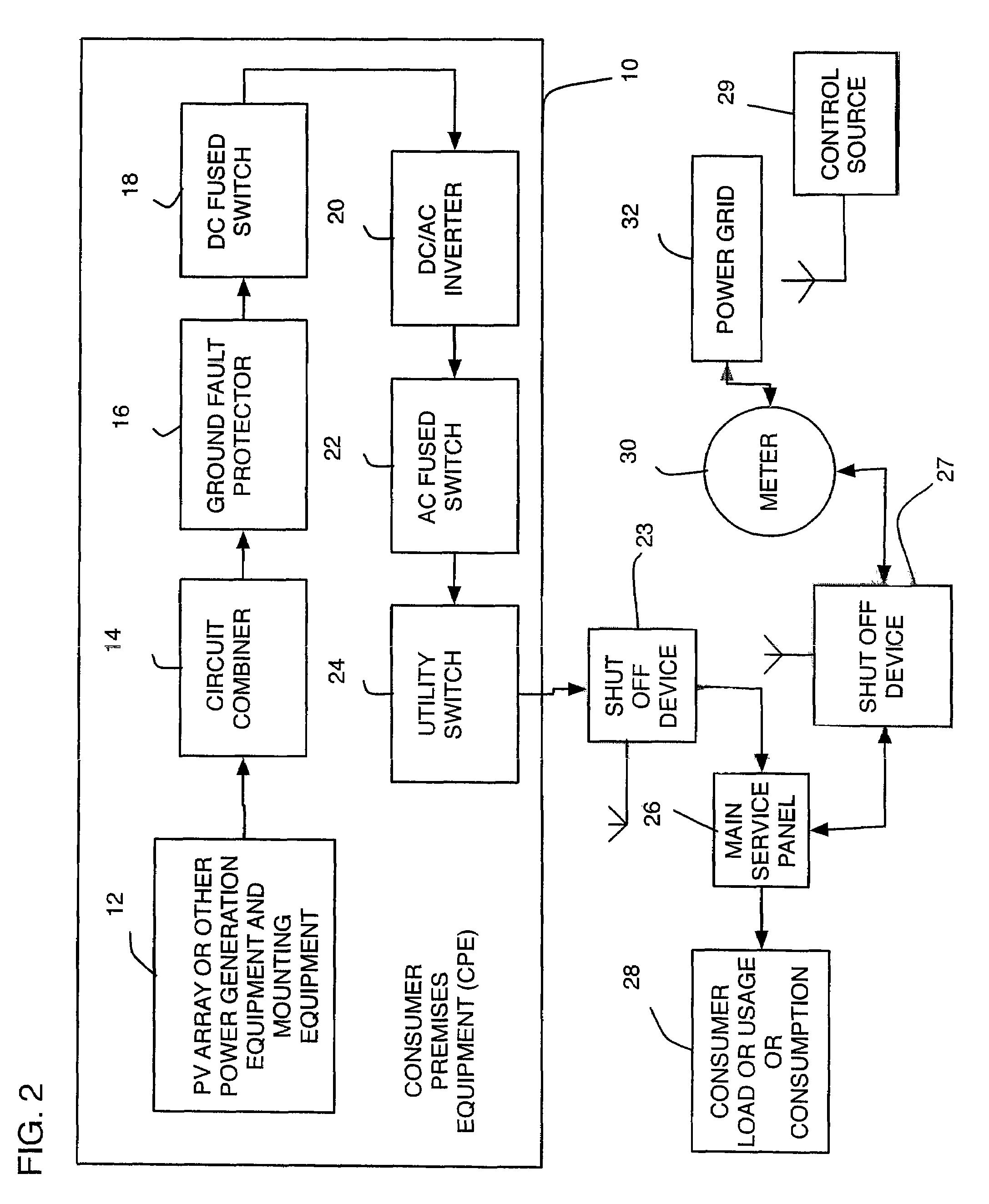Passtime Ptc 3g Wiring Diagram