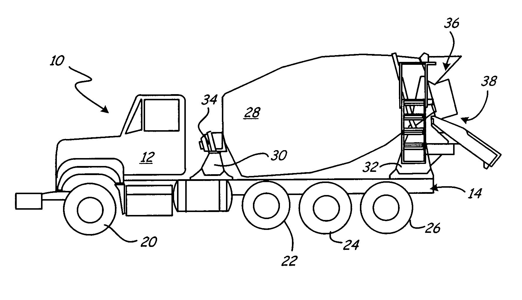 Mcneilu Mixer Control Diagram