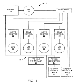 Patent US7848857  System and method for braking in an
