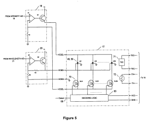 Patent US8140139  Method and apparatus for the non