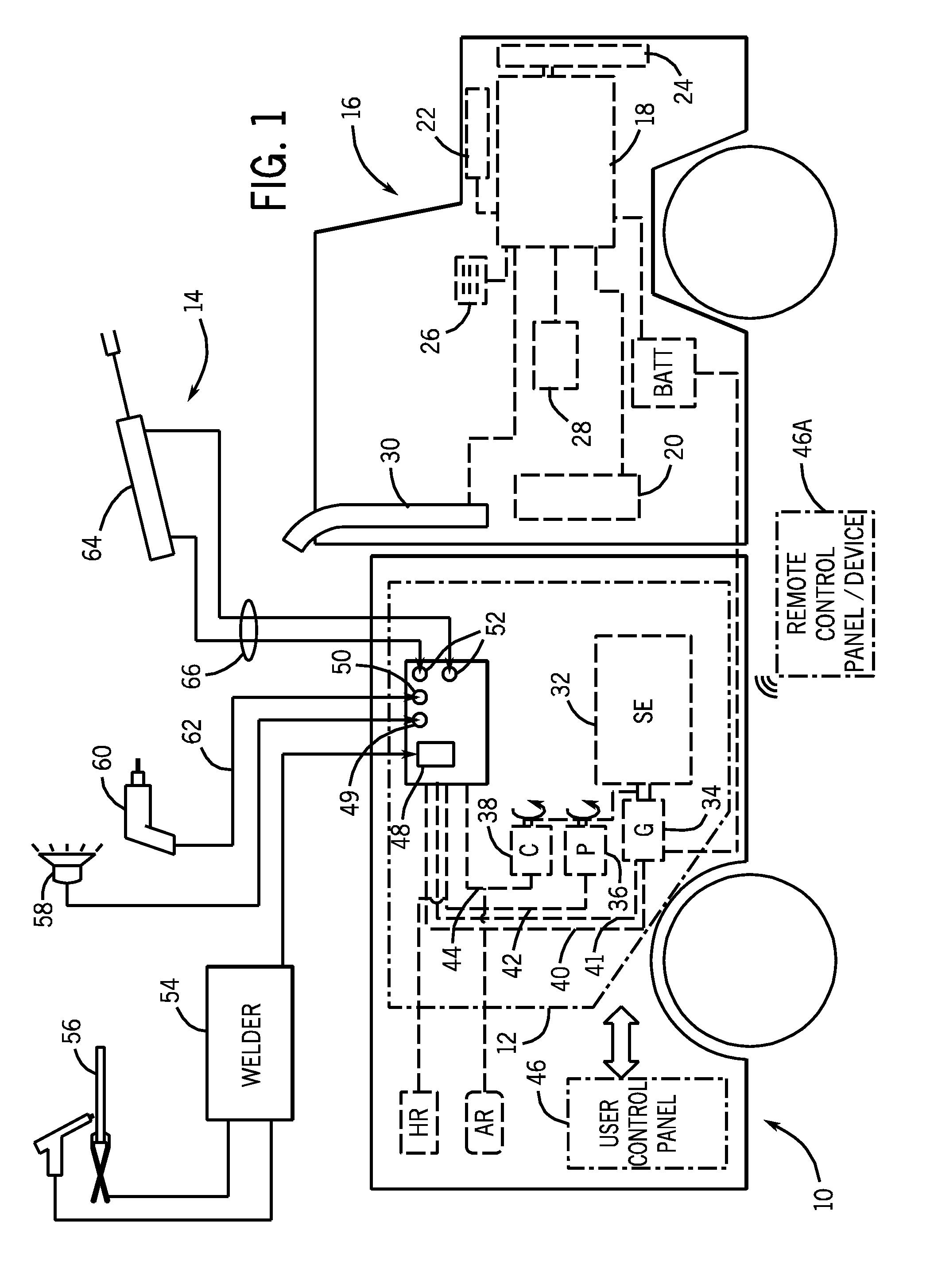 Jlg Scissor Lift Control Wiring Diagram