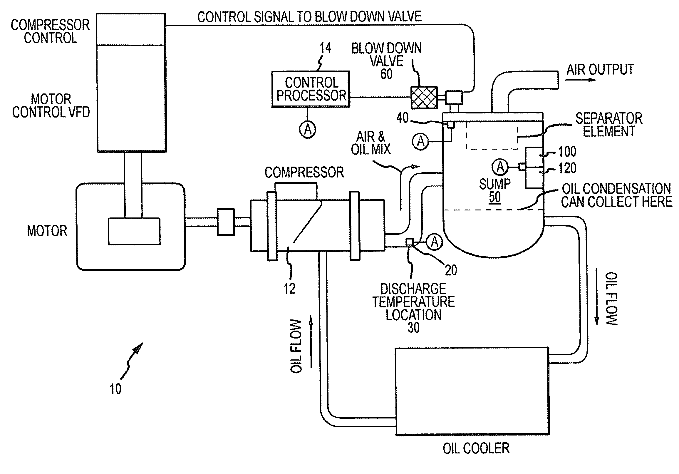 International Air Tank Schematic