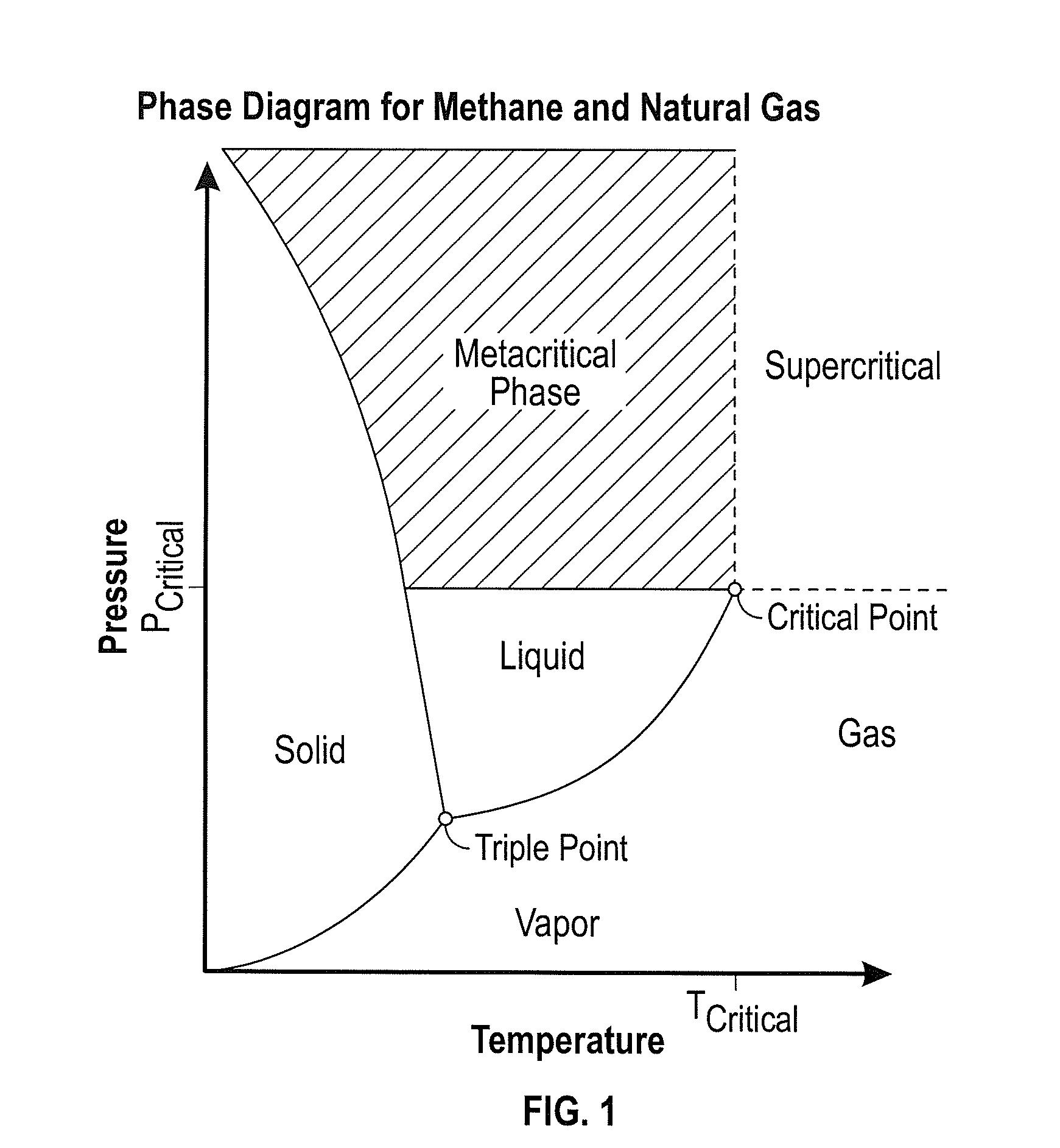 Diagram for gasoline phase diagram for gasoline pooptronica