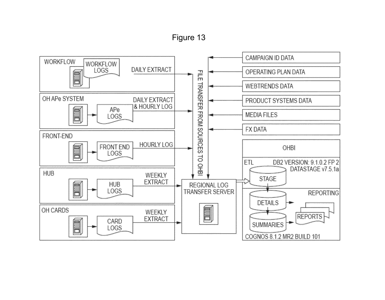 Metric Finish Chart   Wiring Diagram Database
