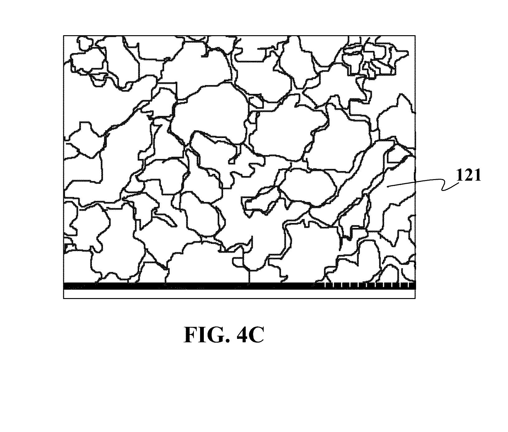 Ptcl4 2 Mo Diagram