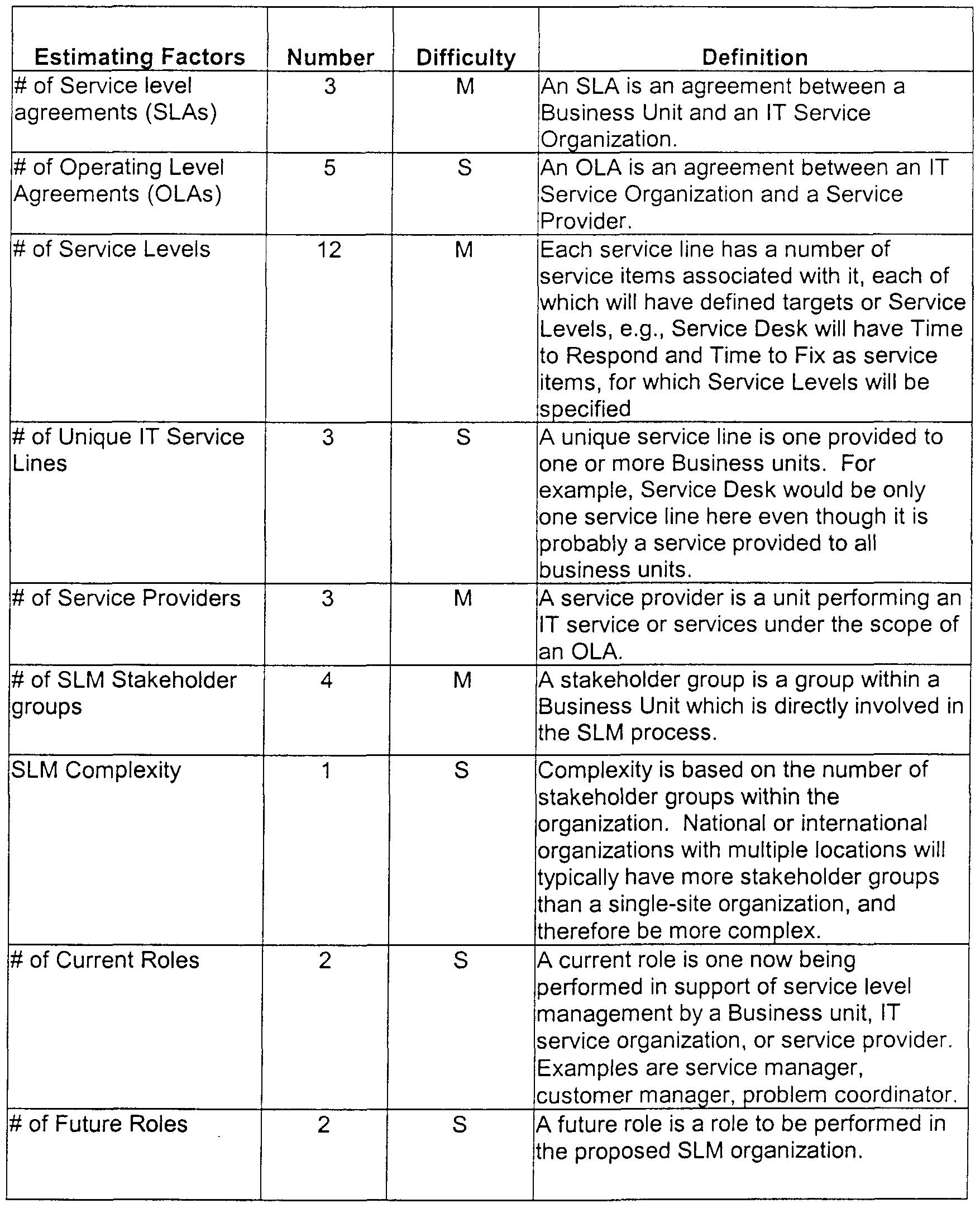 Construction Cost Estimate Worksheet