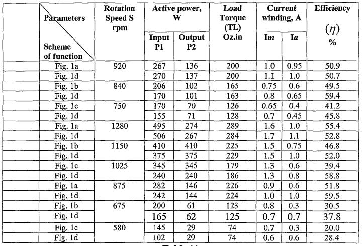 1 hp baldor capacitor wiring not lossing diagram
