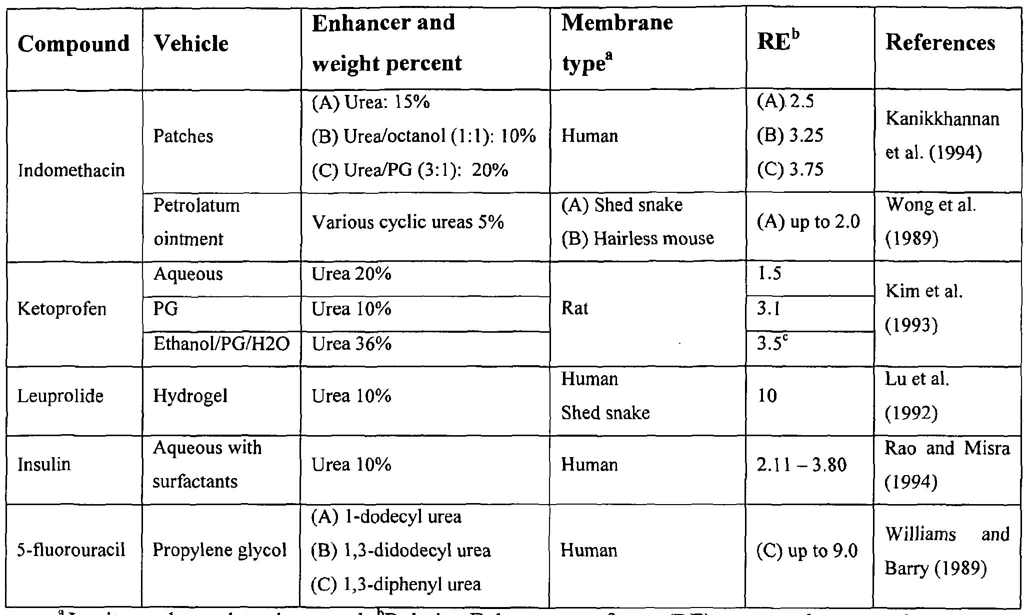 35 Macromolecule Comparison Table Worksheet
