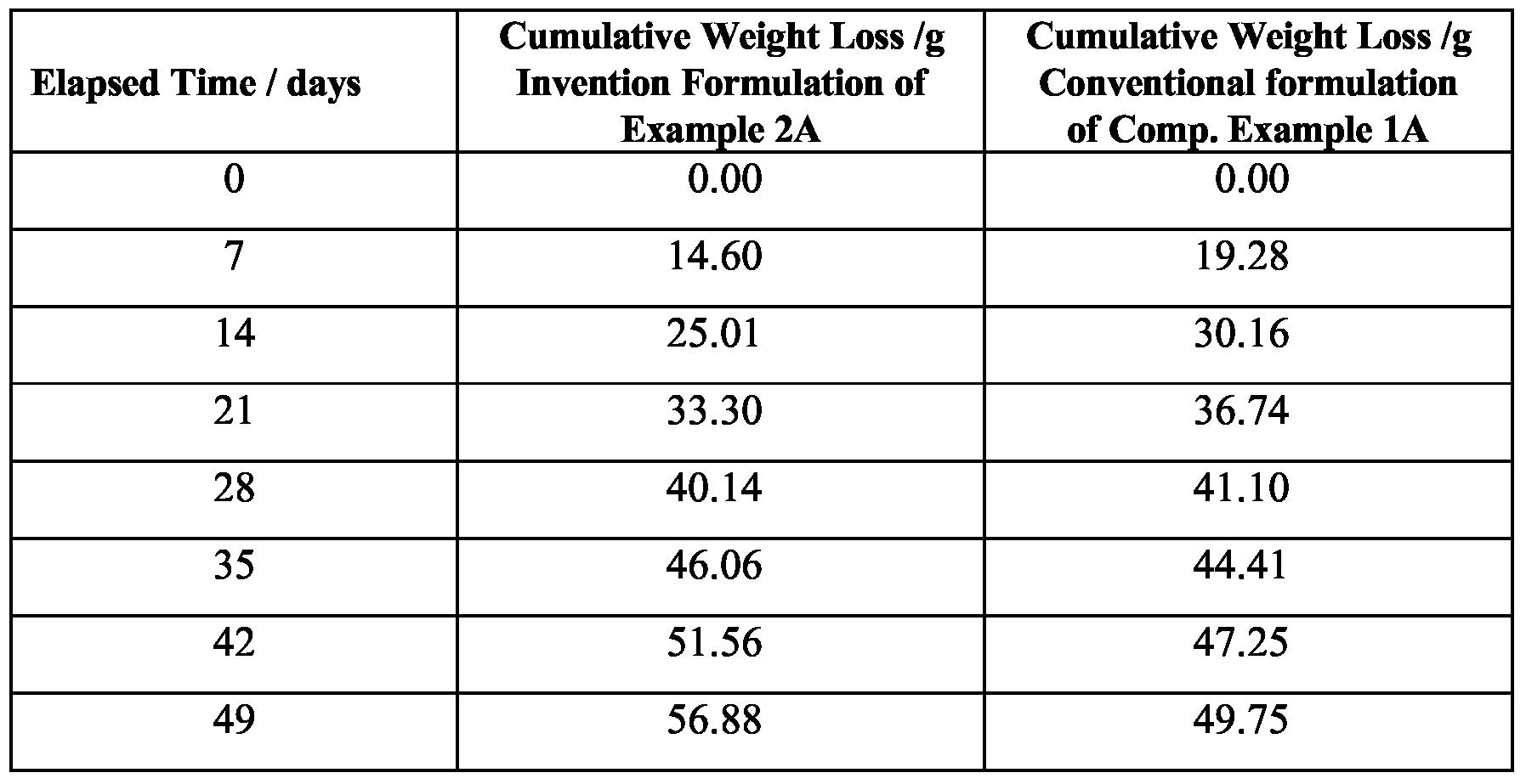 Air Composition Worksheet
