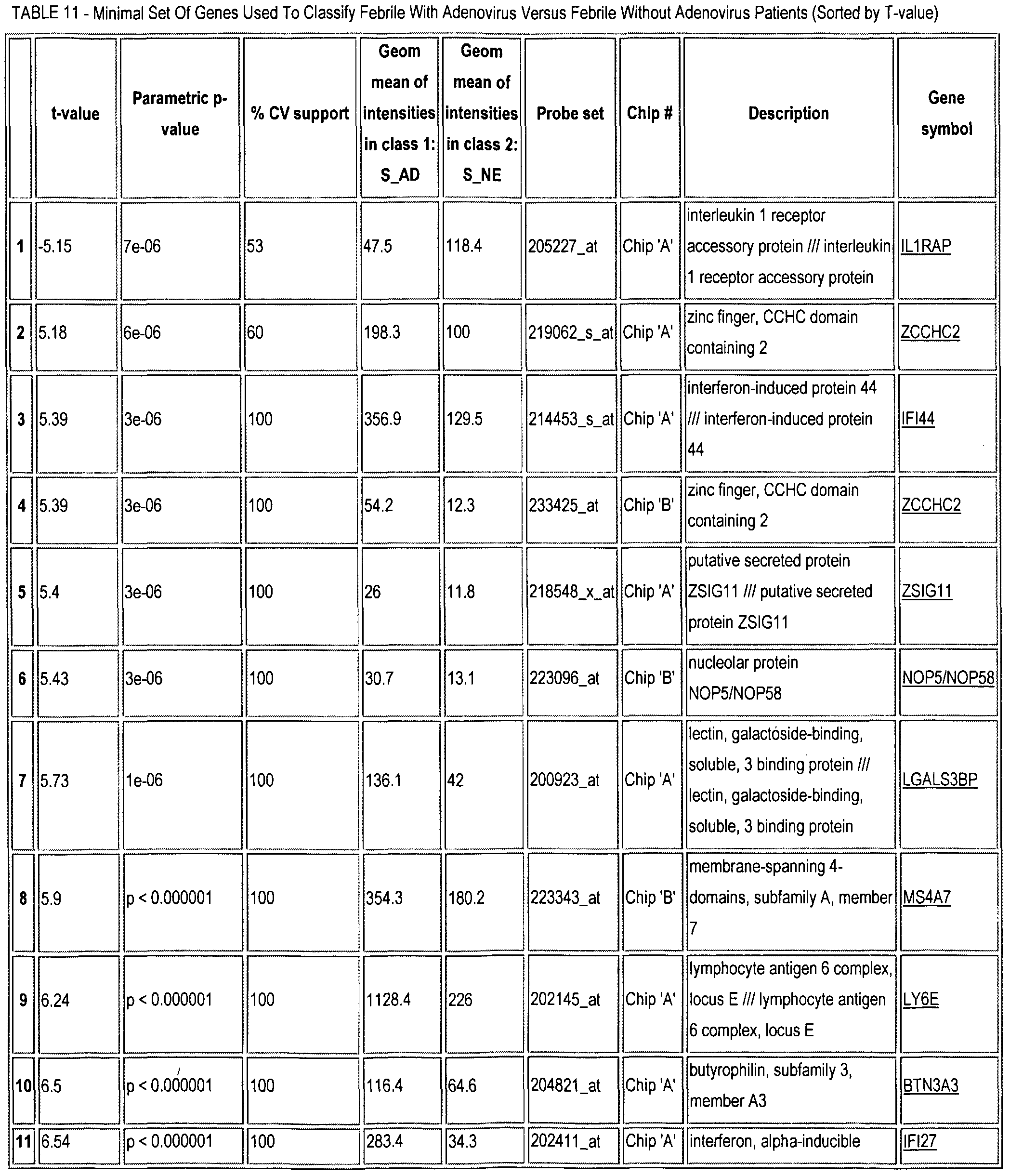 Patent Ep A4
