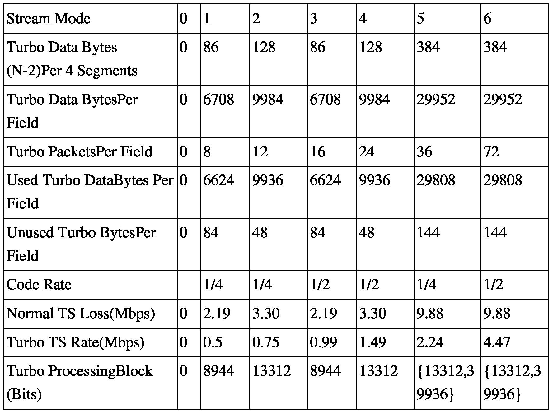 Periodic Table Puzzle Answers Carson Dellosa