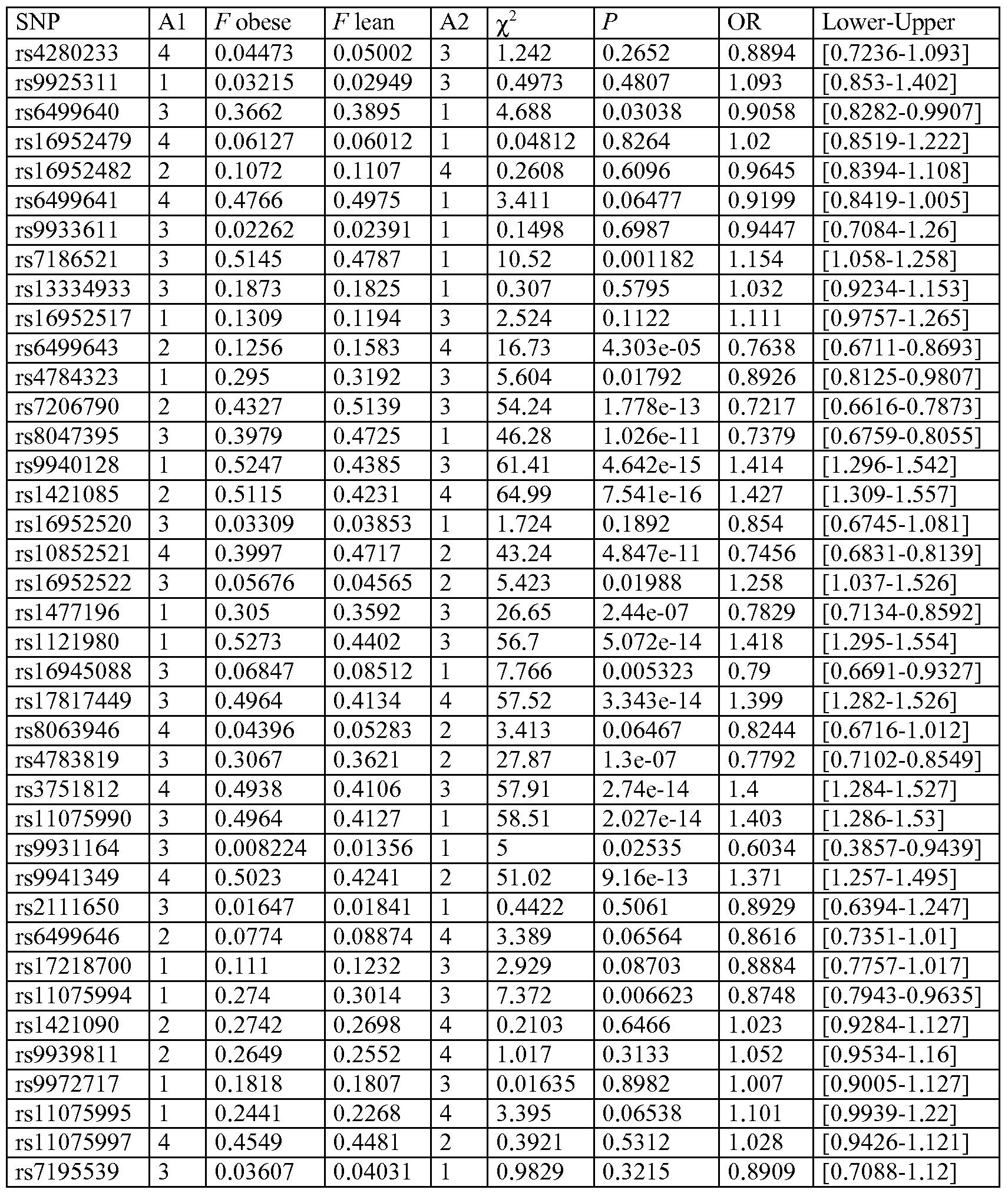 Pin Score Table Negative